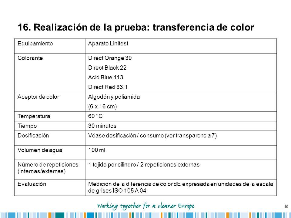 19 16. Realización de la prueba: transferencia de color EquipamientoAparato Linitest ColoranteDirect Orange 39 Direct Black 22 Acid Blue 113 Direct Re