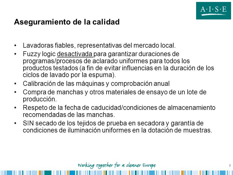 7 Aseguramiento de la calidad Lavadoras fiables, representativas del mercado local. Fuzzy logic desactivada para garantizar duraciones de programas/pr