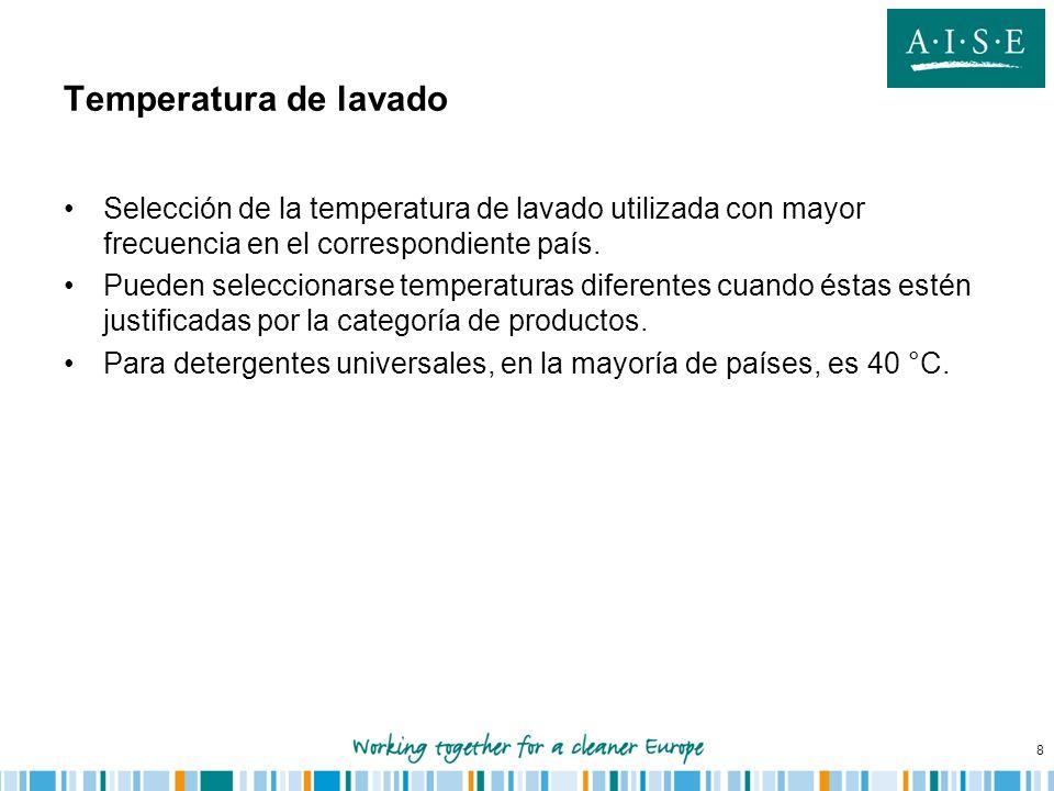 8 Temperatura de lavado Selección de la temperatura de lavado utilizada con mayor frecuencia en el correspondiente país. Pueden seleccionarse temperat