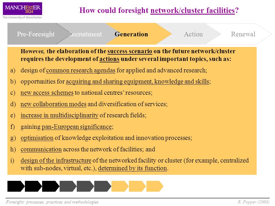 Foresight: processes, practices and methodologiesR. Popper (2008) How could foresight network/cluster facilities? However, t he elaboration of the suc