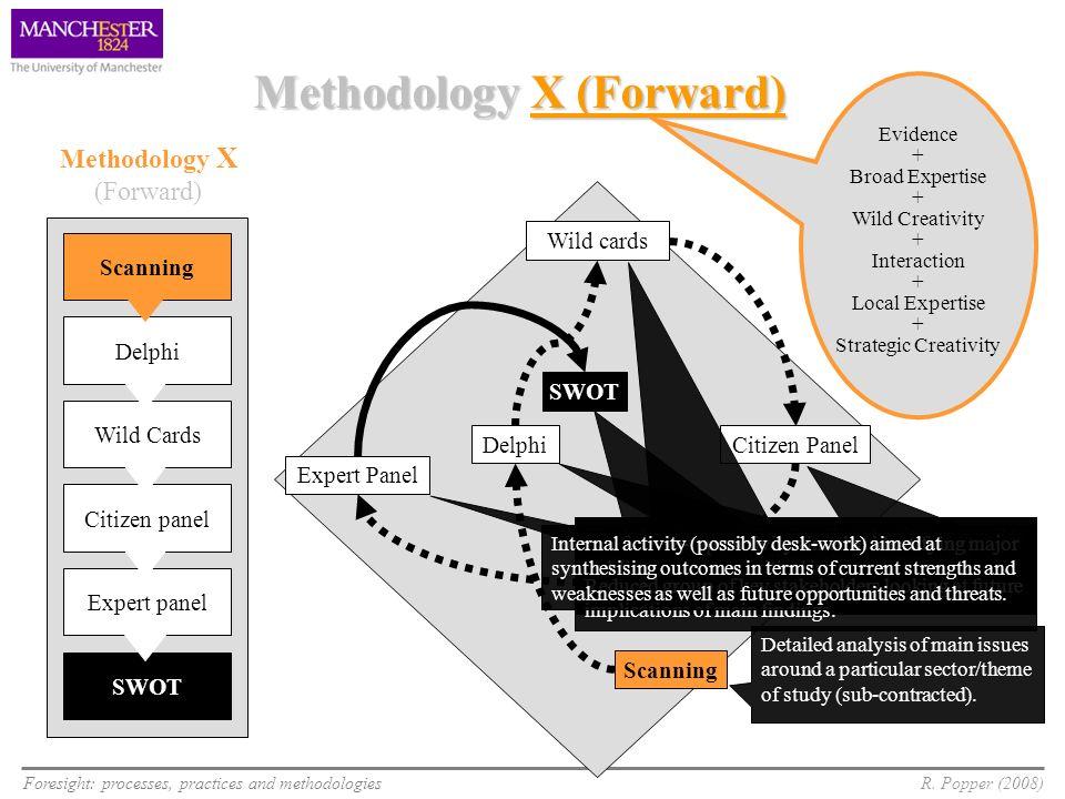 Foresight: processes, practices and methodologiesR. Popper (2008) Scanning Delphi Wild Cards Citizen panel Expert panel SWOT Methodology X (Forward) S