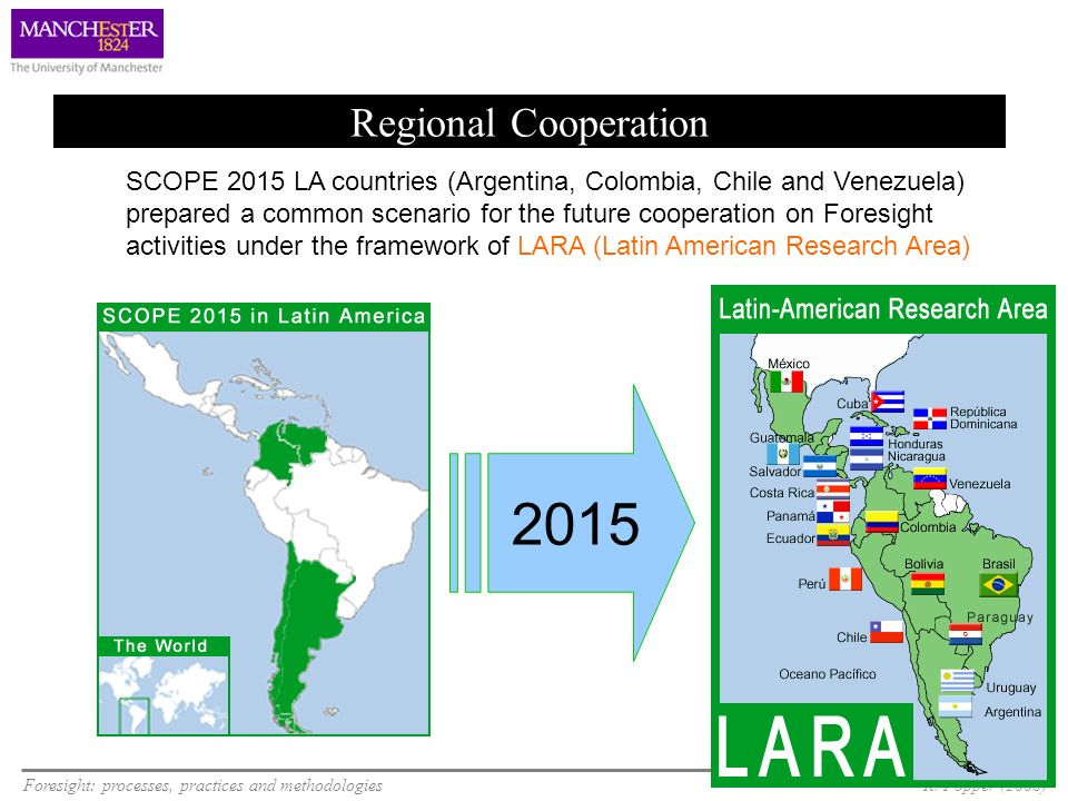 Foresight: processes, practices and methodologiesR. Popper (2008) Regional Cooperation SCOPE 2015 LA countries (Argentina, Colombia, Chile and Venezue