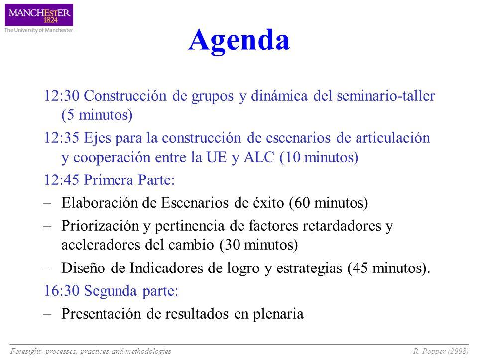 Foresight: processes, practices and methodologiesR. Popper (2008) Agenda 12:30 Construcción de grupos y dinámica del seminario-taller (5 minutos) 12:3