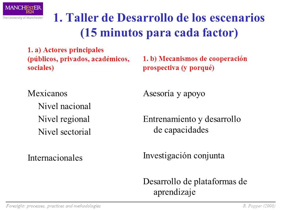 Foresight: processes, practices and methodologiesR. Popper (2008) 1. Taller de Desarrollo de los escenarios (15 minutos para cada factor) 1. a) Actore