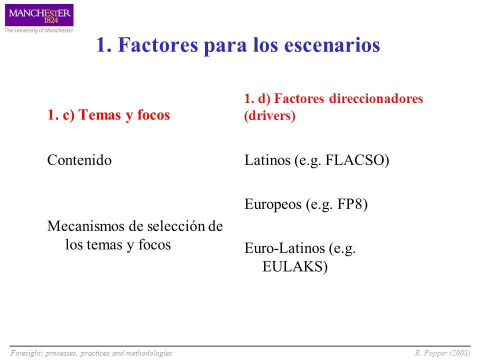 Foresight: processes, practices and methodologiesR. Popper (2008) 1. Factores para los escenarios 1. c) Temas y focos Contenido Mecanismos de selecció