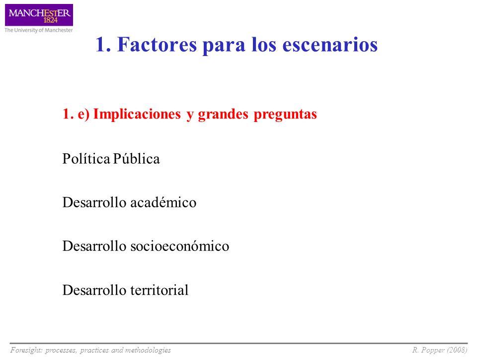 Foresight: processes, practices and methodologiesR. Popper (2008) 1. Factores para los escenarios 1. e) Implicaciones y grandes preguntas Política Púb