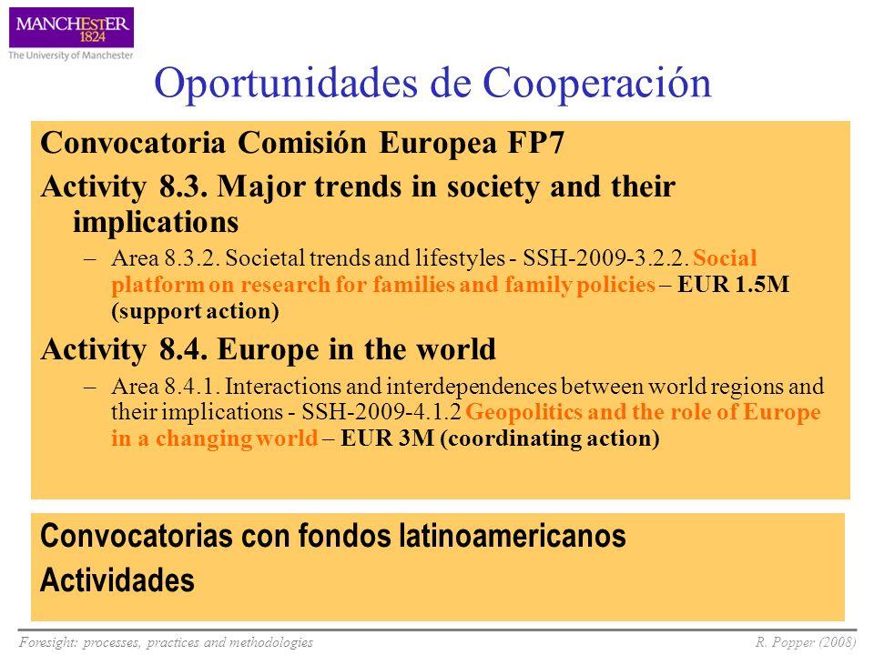 Foresight: processes, practices and methodologiesR. Popper (2008) Oportunidades de Cooperación Convocatoria Comisión Europea FP7 Activity 8.3. Major t