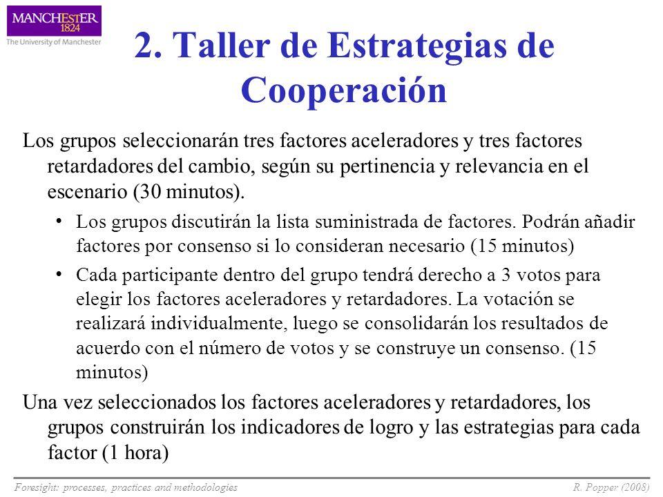 Foresight: processes, practices and methodologiesR. Popper (2008) 2. Taller de Estrategias de Cooperación Los grupos seleccionarán tres factores acele