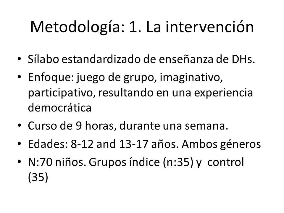 Metodología: 1. La intervención Sílabo estandardizado de enseñanza de DHs. Enfoque: juego de grupo, imaginativo, participativo, resultando en una expe