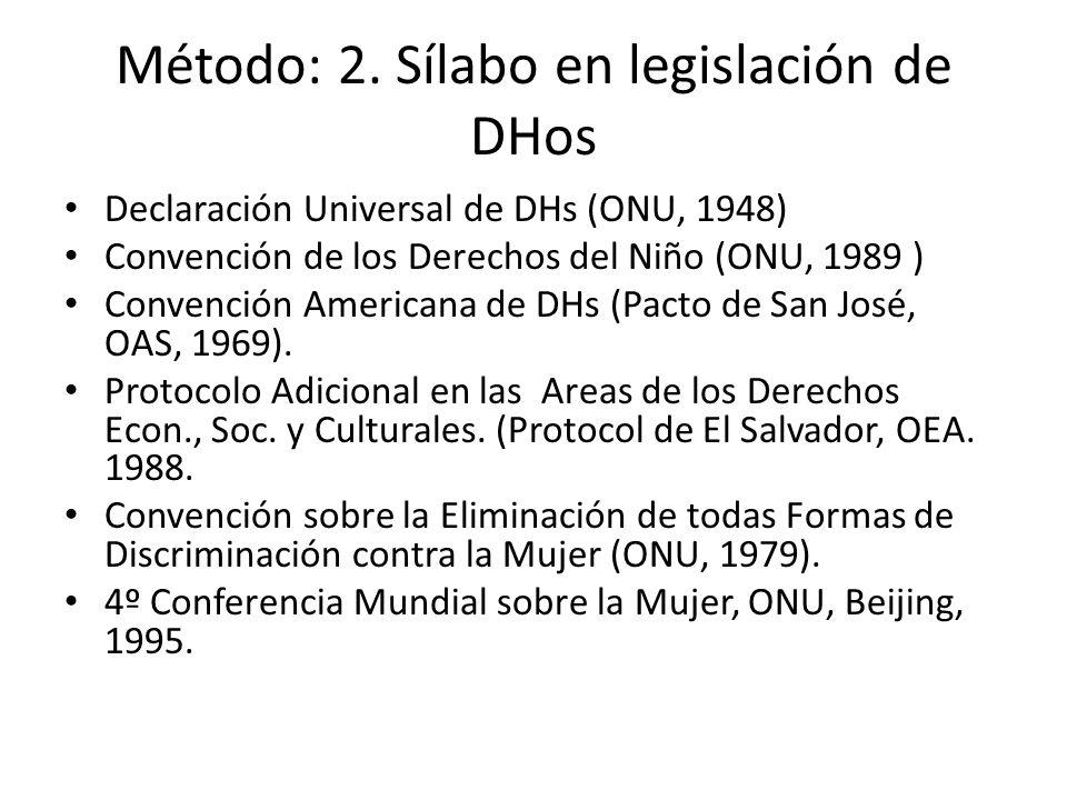 Método: 2. Sílabo en legislación de DHos Declaración Universal de DHs (ONU, 1948) Convención de los Derechos del Niño (ONU, 1989 ) Convención American