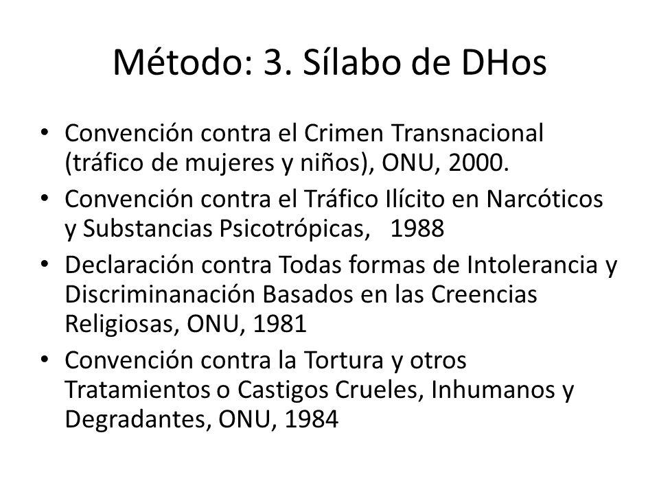 Método: 3. Sílabo de DHos Convención contra el Crimen Transnacional (tráfico de mujeres y niños), ONU, 2000. Convención contra el Tráfico Ilícito en N