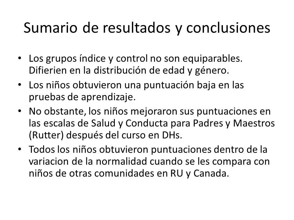 Sumario de resultados y conclusiones Los grupos índice y control no son equiparables. Difierien en la distribución de edad y género. Los niños obtuvie