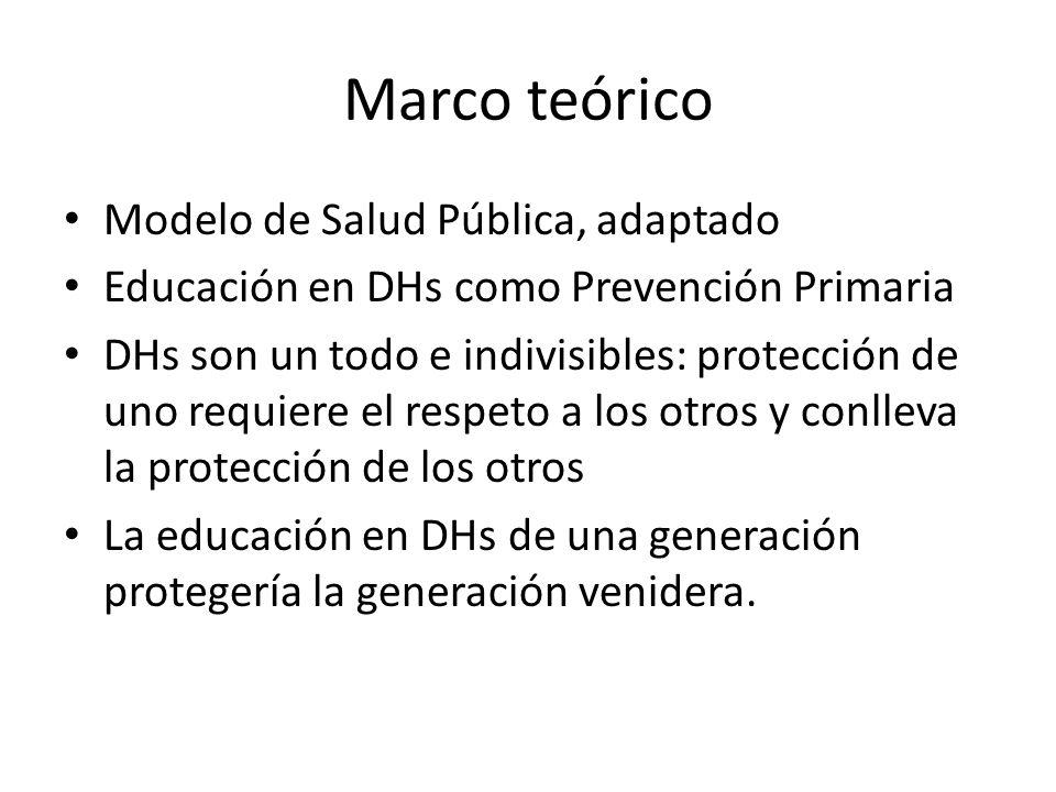 Marco teórico Modelo de Salud Pública, adaptado Educación en DHs como Prevención Primaria DHs son un todo e indivisibles: protección de uno requiere e