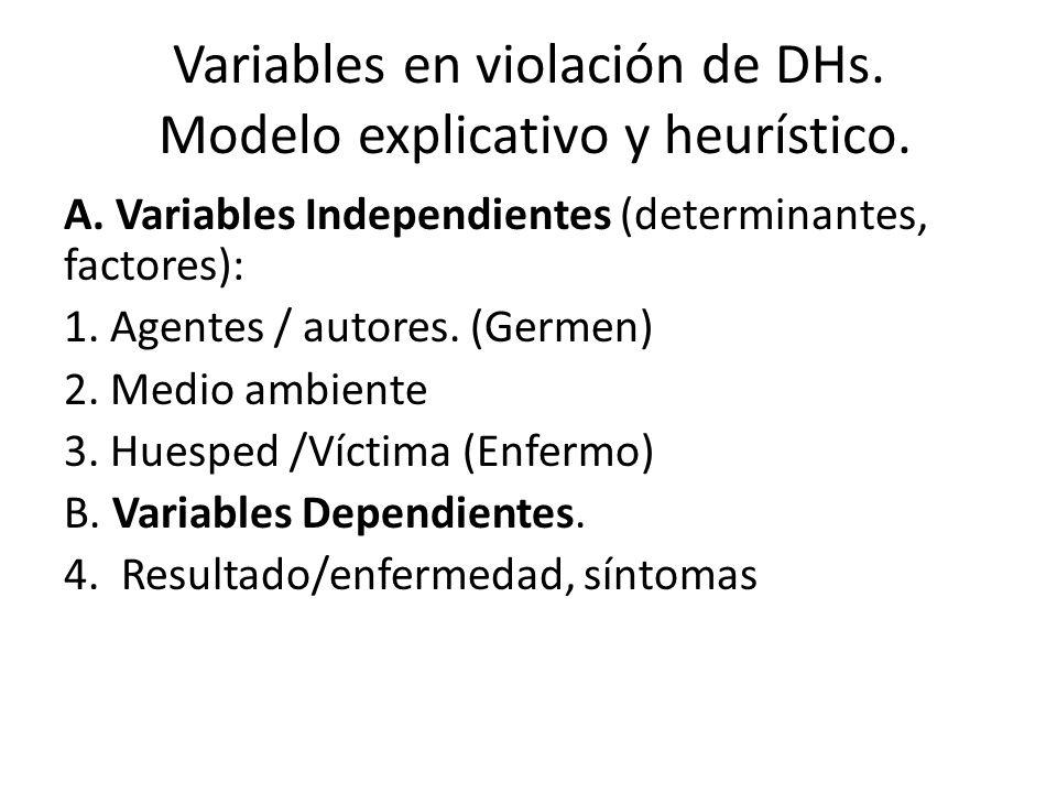 Variables en violación de DHs. Modelo explicativo y heurístico. A. Variables Independientes (determinantes, factores): 1. Agentes / autores. (Germen)