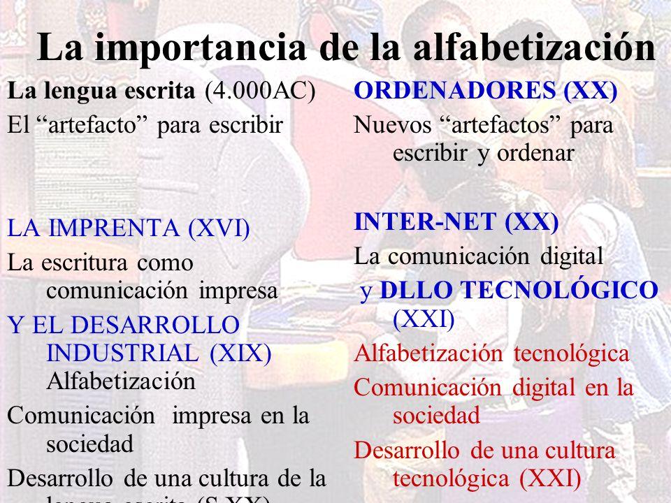 La importancia de la alfabetización La lengua escrita (4.000AC) El artefacto para escribir LA IMPRENTA (XVI) La escritura como comunicación impresa Y