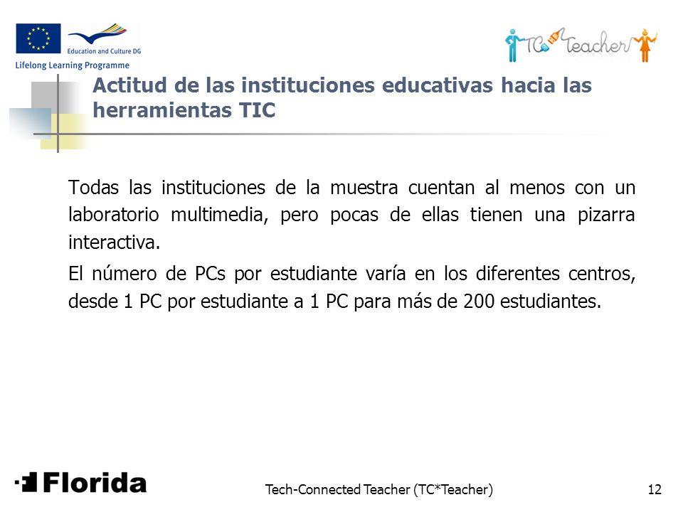 Tech-Connected Teacher (TC*Teacher)12 Actitud de las instituciones educativas hacia las herramientas TIC Todas las instituciones de la muestra cuentan