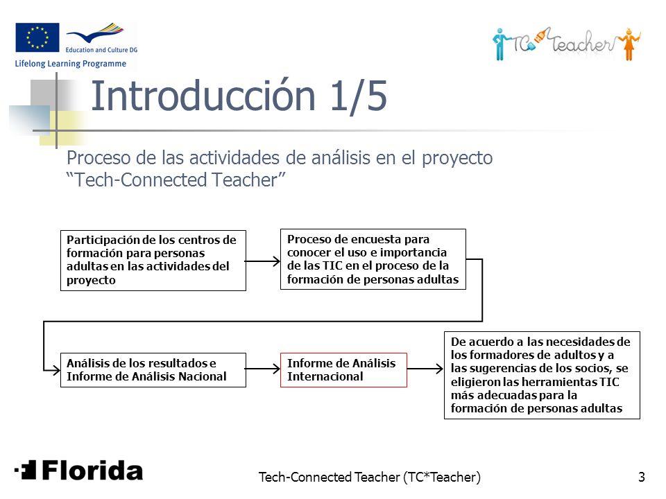 3 Proceso de las actividades de análisis en el proyecto Tech-Connected Teacher Introducción 1/5 Participación de los centros de formación para persona