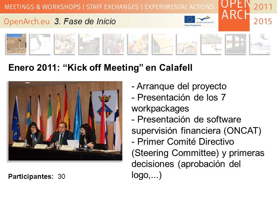 3. Fase de Inicio Enero 2011: Kick off Meeting en Calafell - Arranque del proyecto - Presentación de los 7 workpackages - Presentación de software sup