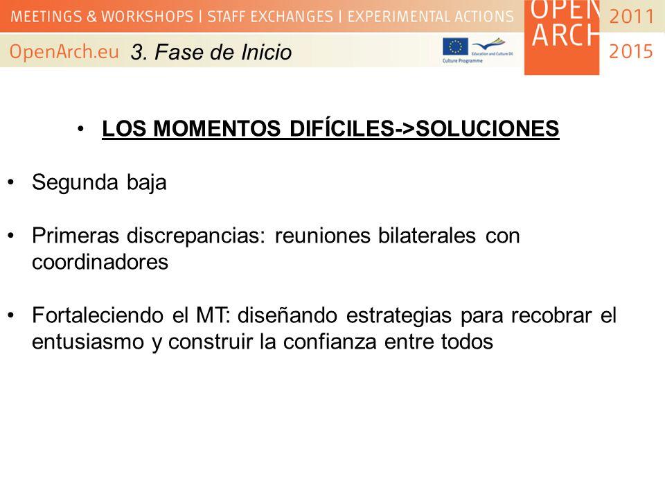 3. Fase de Inicio LOS MOMENTOS DIFÍCILES->SOLUCIONES Segunda baja Primeras discrepancias: reuniones bilaterales con coordinadores Fortaleciendo el MT: