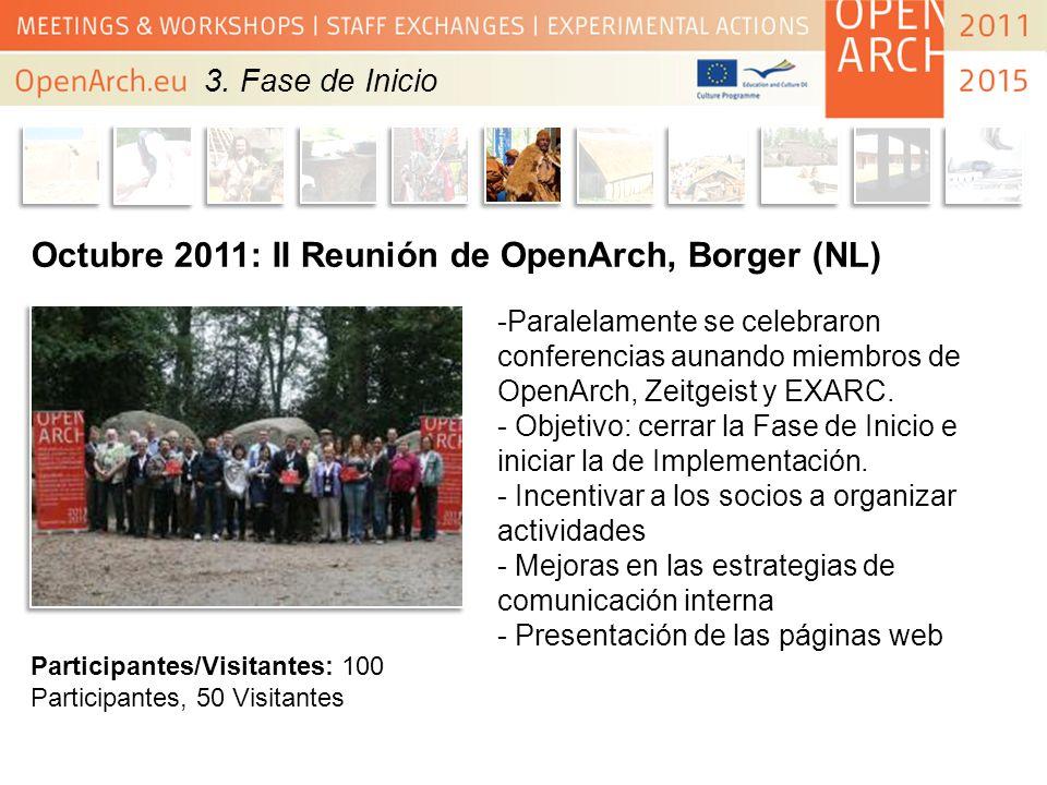 Octubre 2011: II Reunión de OpenArch, Borger (NL) -Paralelamente se celebraron conferencias aunando miembros de OpenArch, Zeitgeist y EXARC. - Objetiv
