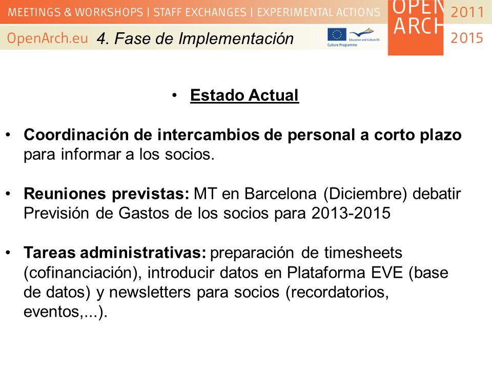 Estado Actual Coordinación de intercambios de personal a corto plazo para informar a los socios. Reuniones previstas: MT en Barcelona (Diciembre) deba