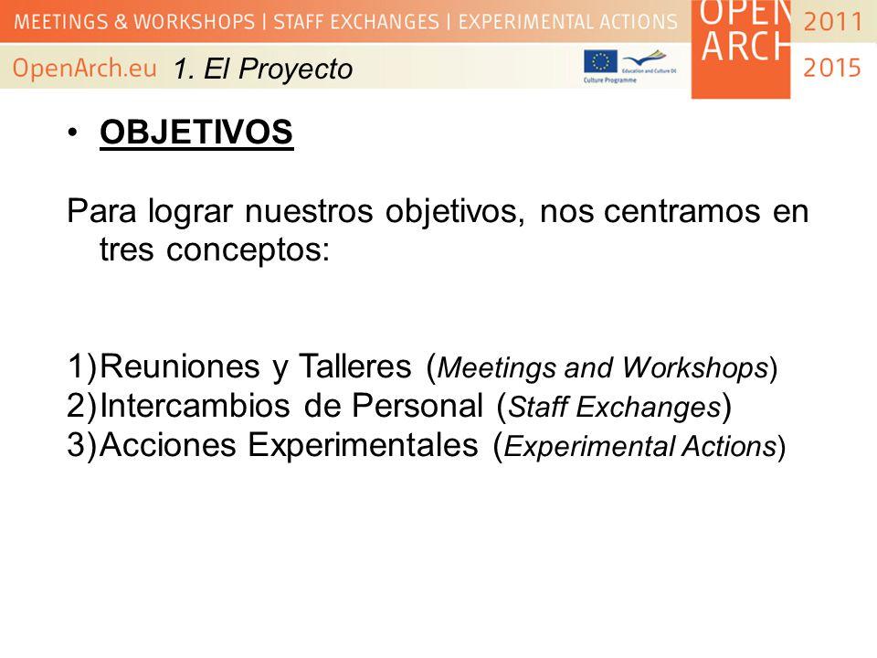 1. El Proyecto OBJETIVOS Para lograr nuestros objetivos, nos centramos en tres conceptos: 1)Reuniones y Talleres ( Meetings and Workshops) 2)Intercamb