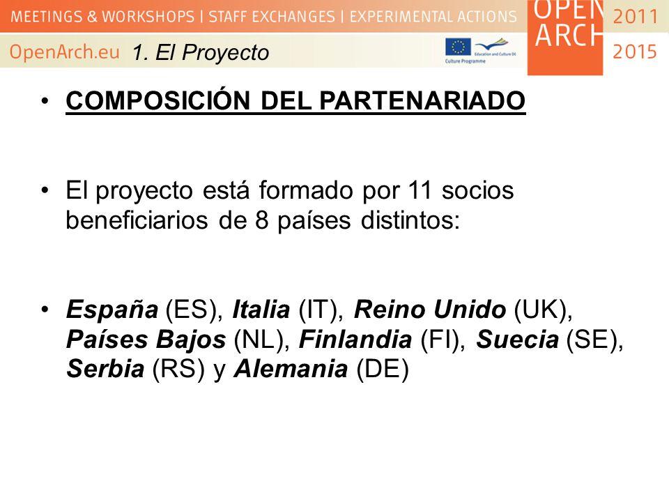 1. El Proyecto COMPOSICIÓN DEL PARTENARIADO El proyecto está formado por 11 socios beneficiarios de 8 países distintos: España (ES), Italia (IT), Rein