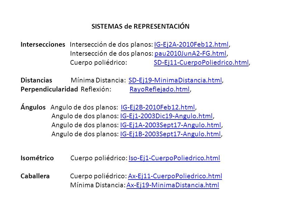 SISTEMAS de REPRESENTACIÓN Intersecciones Intersección de dos planos: IG-Ej2A-2010Feb12.html,IG-Ej2A-2010Feb12.html Intersección de dos planos: pau201