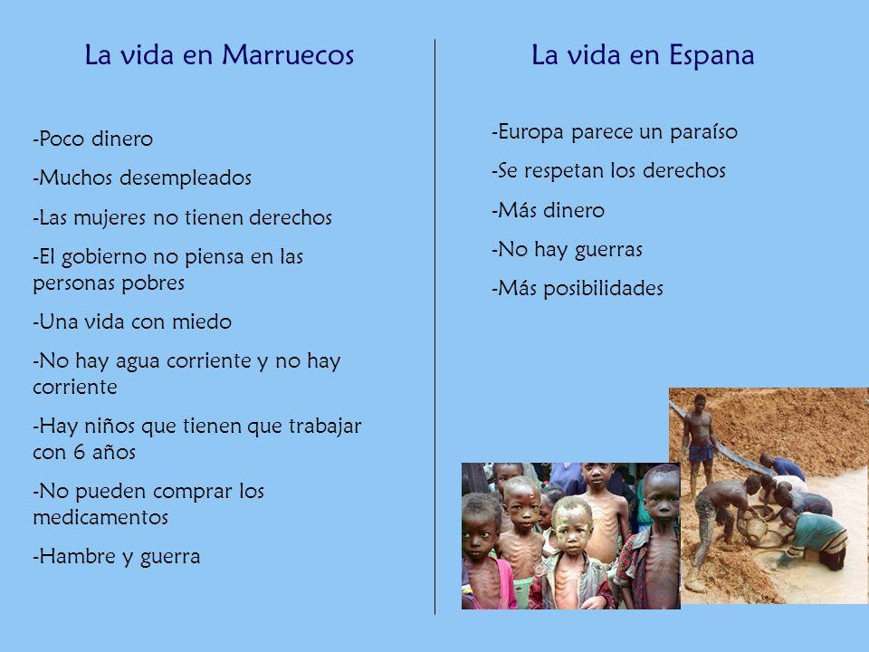 La vida en Marruecos -Poco dinero -Muchos desempleados -Las mujeres no tienen derechos -El gobierno no piensa en las personas pobres -Una vida con mie