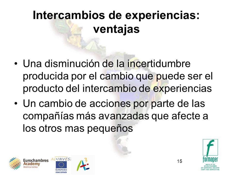 15 Intercambios de experiencias: ventajas Una disminución de la incertidumbre producida por el cambio que puede ser el producto del intercambio de exp