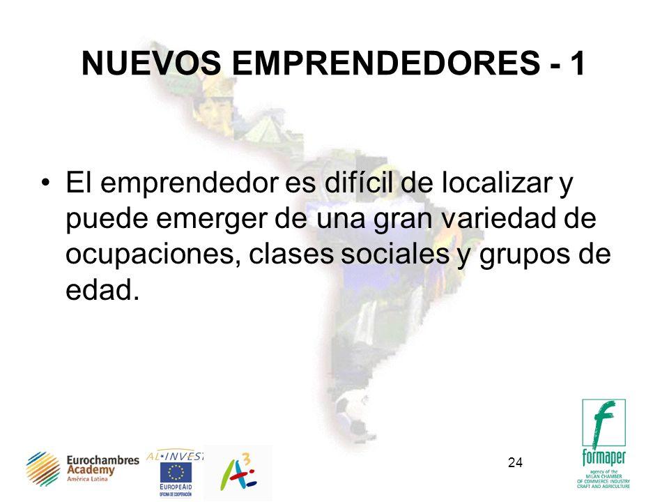 24 NUEVOS EMPRENDEDORES - 1 El emprendedor es difícil de localizar y puede emerger de una gran variedad de ocupaciones, clases sociales y grupos de ed