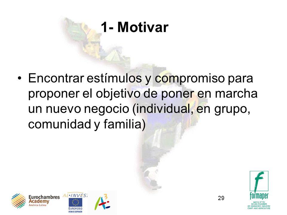 29 1- Motivar Encontrar estímulos y compromiso para proponer el objetivo de poner en marcha un nuevo negocio (individual, en grupo, comunidad y famili