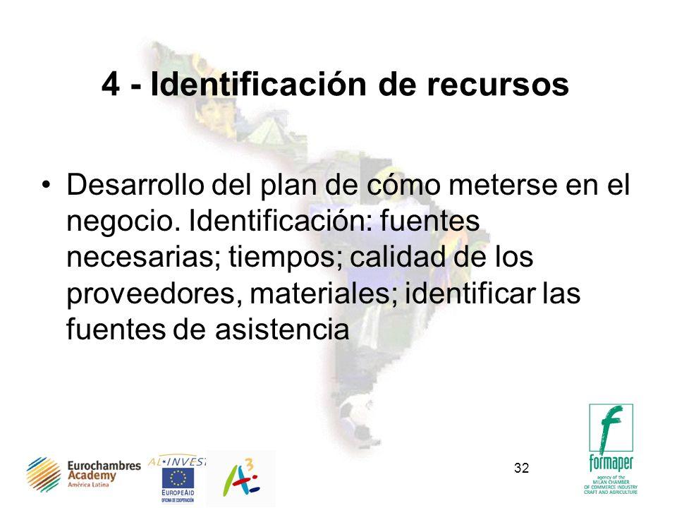 32 4 - Identificación de recursos Desarrollo del plan de cómo meterse en el negocio. Identificación: fuentes necesarias; tiempos; calidad de los prove