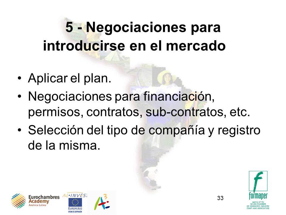 33 5 - Negociaciones para introducirse en el mercado Aplicar el plan. Negociaciones para financiación, permisos, contratos, sub-contratos, etc. Selecc