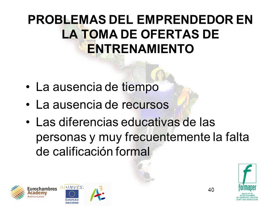 40 PROBLEMAS DEL EMPRENDEDOR EN LA TOMA DE OFERTAS DE ENTRENAMIENTO La ausencia de tiempo La ausencia de recursos Las diferencias educativas de las pe