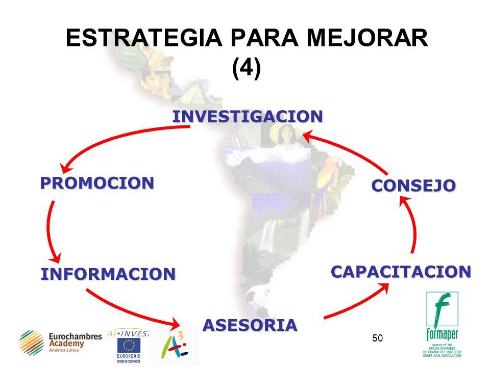 50 PROMOCION INFORMACION ASESORIA CAPACITACION CONSEJO INVESTIGACION ESTRATEGIA PARA MEJORAR (4)