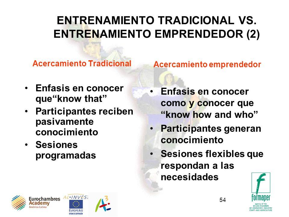 54 ENTRENAMIENTO TRADICIONAL VS. ENTRENAMIENTO EMPRENDEDOR (2) Acercamiento Tradicional Enfasis en conocer queknow that Participantes reciben pasivame