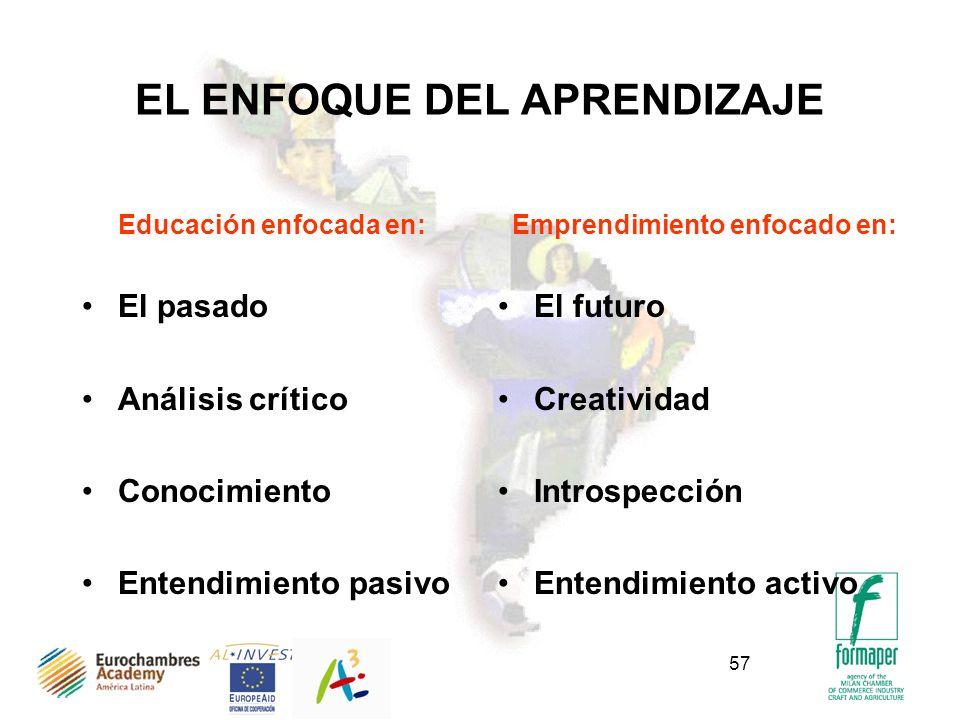 57 EL ENFOQUE DEL APRENDIZAJE Educación enfocada en: El pasado Análisis crítico Conocimiento Entendimiento pasivo Emprendimiento enfocado en: El futur