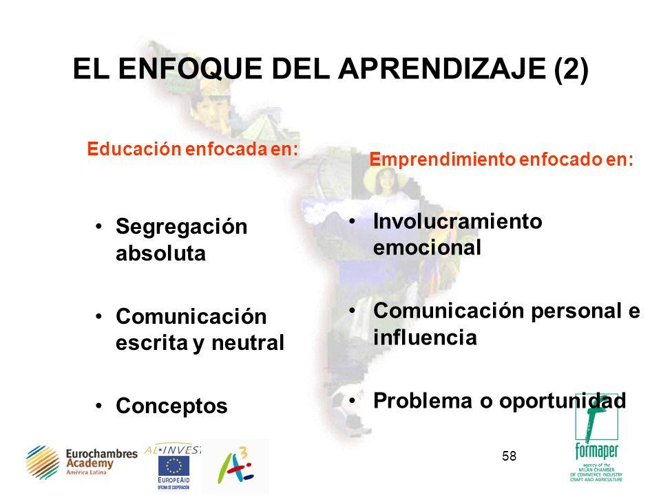 58 EL ENFOQUE DEL APRENDIZAJE (2) Educación enfocada en: Segregación absoluta Comunicación escrita y neutral Conceptos Emprendimiento enfocado en: Inv