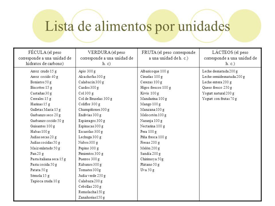 Lista de alimentos por unidades FÉCULA (el peso corresponde a una unidad de hidratos de carbono) VERDURA (el peso corresponde a una unidad de h. c) FR