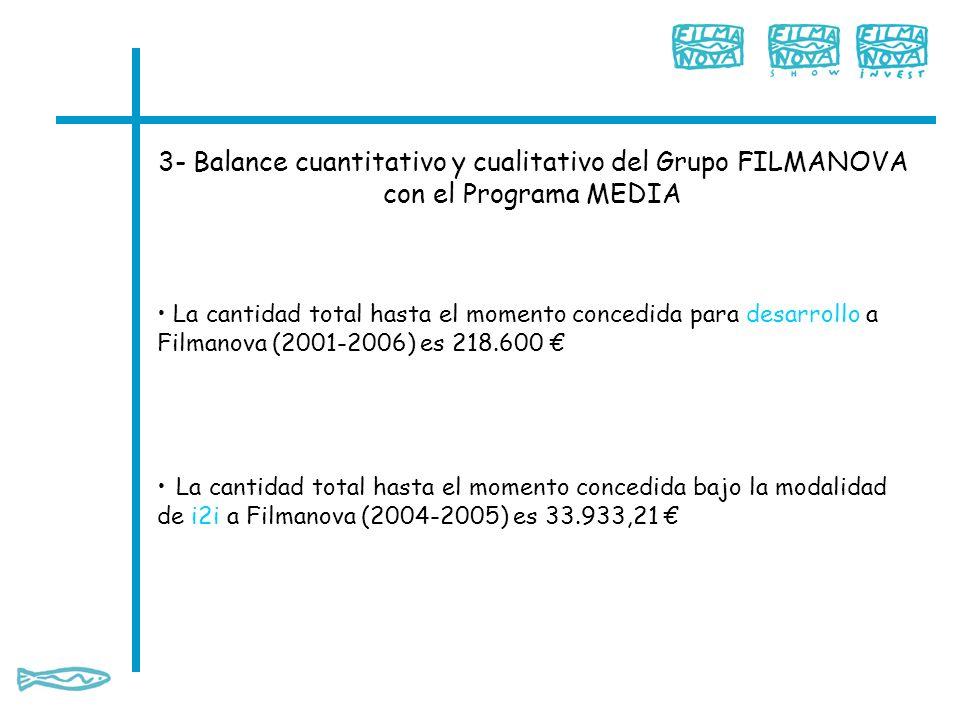 3- Balance cuantitativo y cualitativo del Grupo FILMANOVA con el Programa MEDIA La cantidad total hasta el momento concedida para desarrollo a Filmano