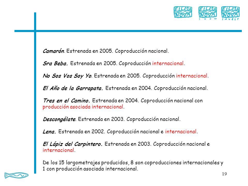 Camarón. Estrenada en 2005. Coproducción nacional. Sra Beba. Estrenada en 2005. Coproducción internacional. No Sos Vos Soy Yo. Estrenada en 2005. Copr