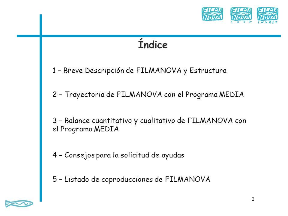 Índice 1 – Breve Descripción de FILMANOVA y Estructura 2 – Trayectoria de FILMANOVA con el Programa MEDIA 3 – Balance cuantitativo y cualitativo de FI