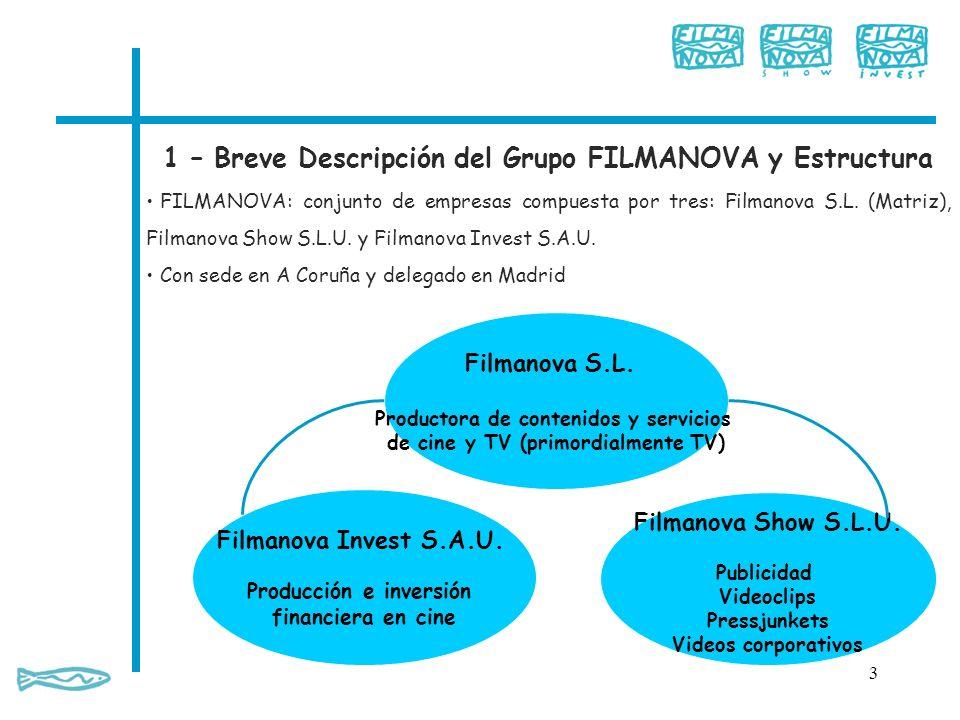 Filmanova S.L.: Checkpoint Rock, Caixa Negra (TVG), Cruce de Miradas (TVG) Os Atlánticos (TVG), A Casa de 1907/6 (TVG, ETB, TV3, Canal Sur), O Gran Camiño (TVG), TV Movies Secuestrados en Georgia (Tele5 + TVG), Diario de un Skin (Tele5), documental Tucho Bouza, El Emperador del Bronx, etc.