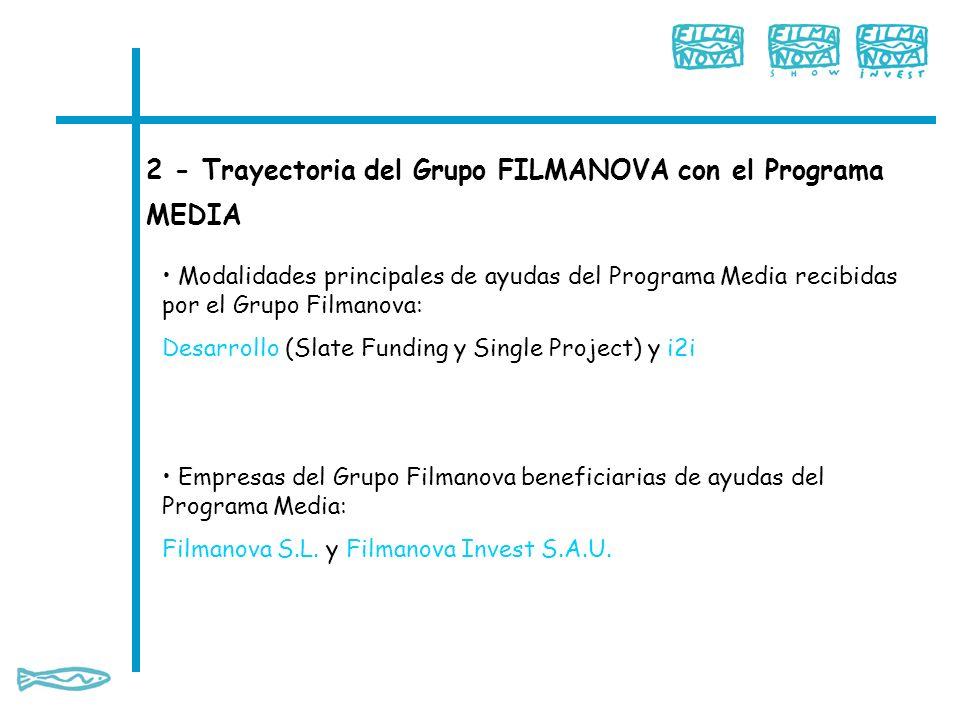 Modalidades principales de ayudas del Programa Media recibidas por el Grupo Filmanova: Desarrollo (Slate Funding y Single Project) y i2i Empresas del