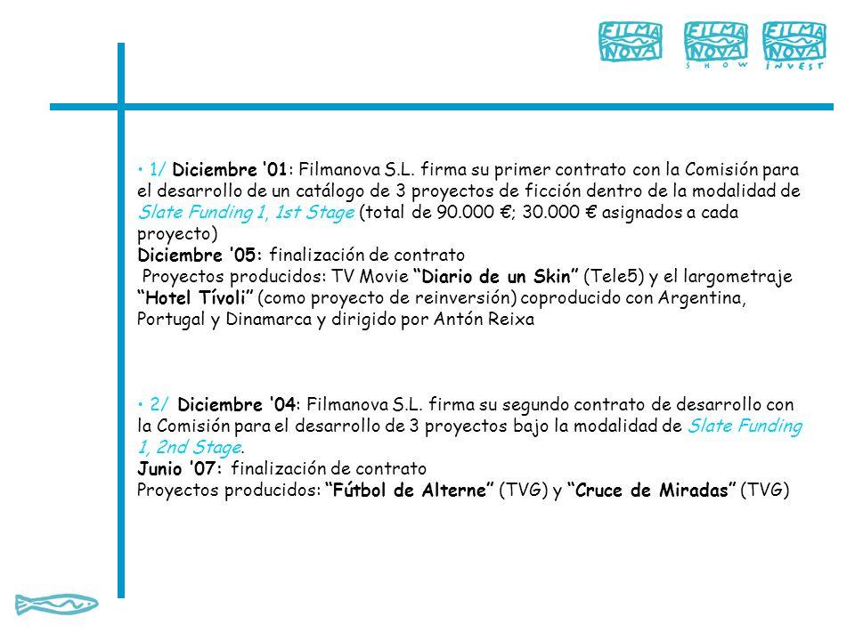 5 – Listado de coproducciones de FILMANOVA 18 Gordos.
