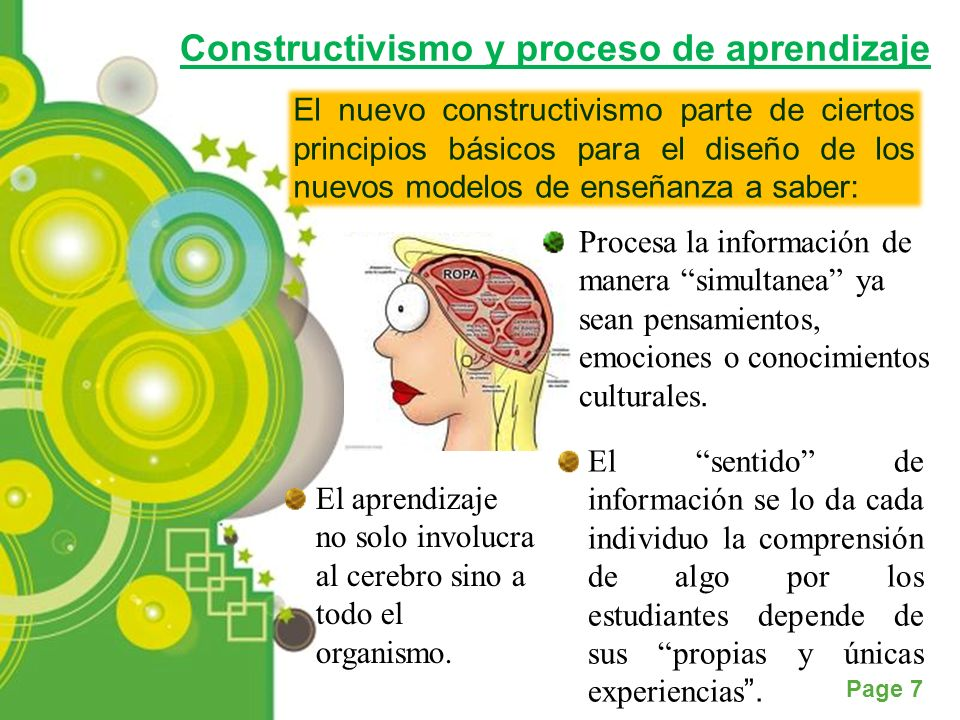 Powerpoint Templates Page 7 Constructivismo y proceso de aprendizaje El nuevo constructivismo parte de ciertos principios básicos para el diseño de lo