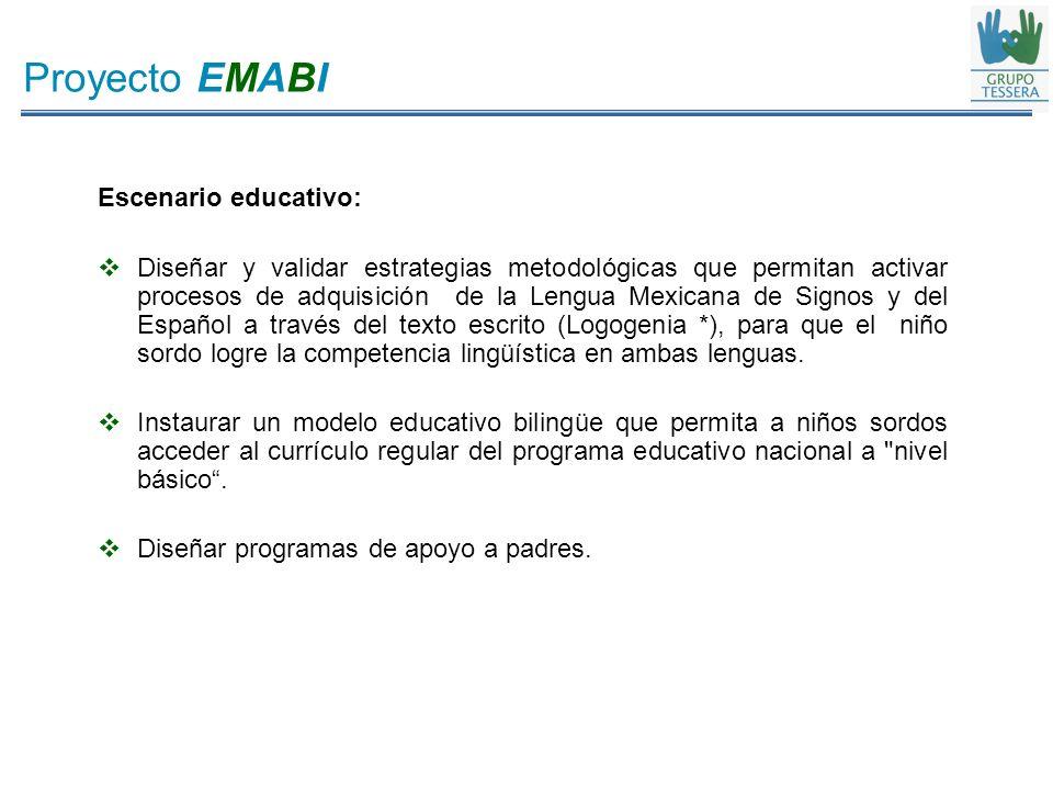 La Logogenia Es un método que promueve la adquisición del Español por los niños sordos.