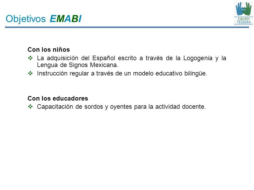 Objetivos de la Logogenia Que los niños sordos alcancen la competencia lingüística en español, en la lengua escrita, de manera análoga a la que tienen los oyentes respecto a la lengua oral.
