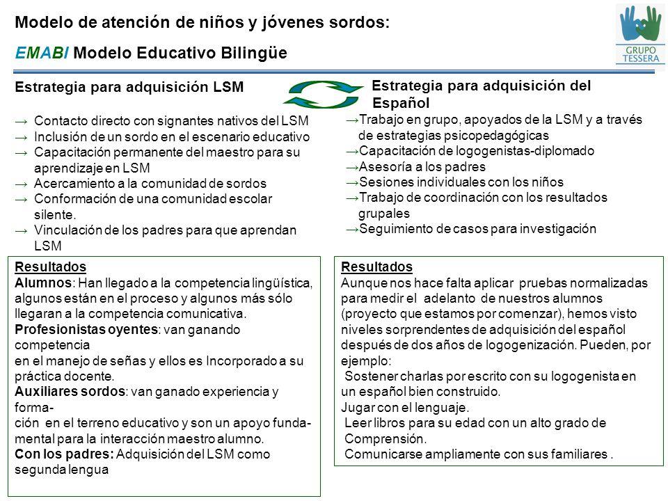 LA LOGOGENIA Adquisición del Español para niños y jóvenes sordos